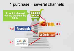 E-commerce: how should we assign sales to marketing channel ?