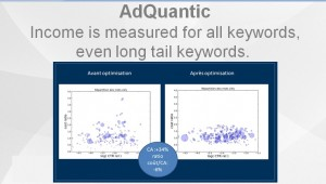 Income is measured for all keywords, even long tail keywords.