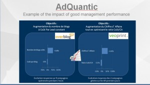 Example of the impact of good management performance