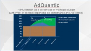 Remuneration as a percentage of managed budget