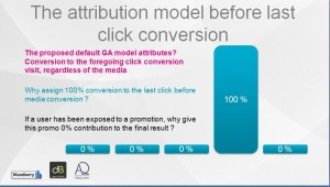 The attribution model before last click conversion