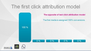 The first click attribution model