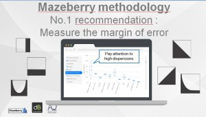No 1 recommendation: measure the margin of error